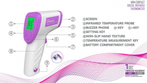 Non-Contact Digital Infrared Thermometer -PAS2020